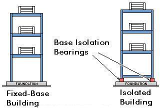 base isolation0.3